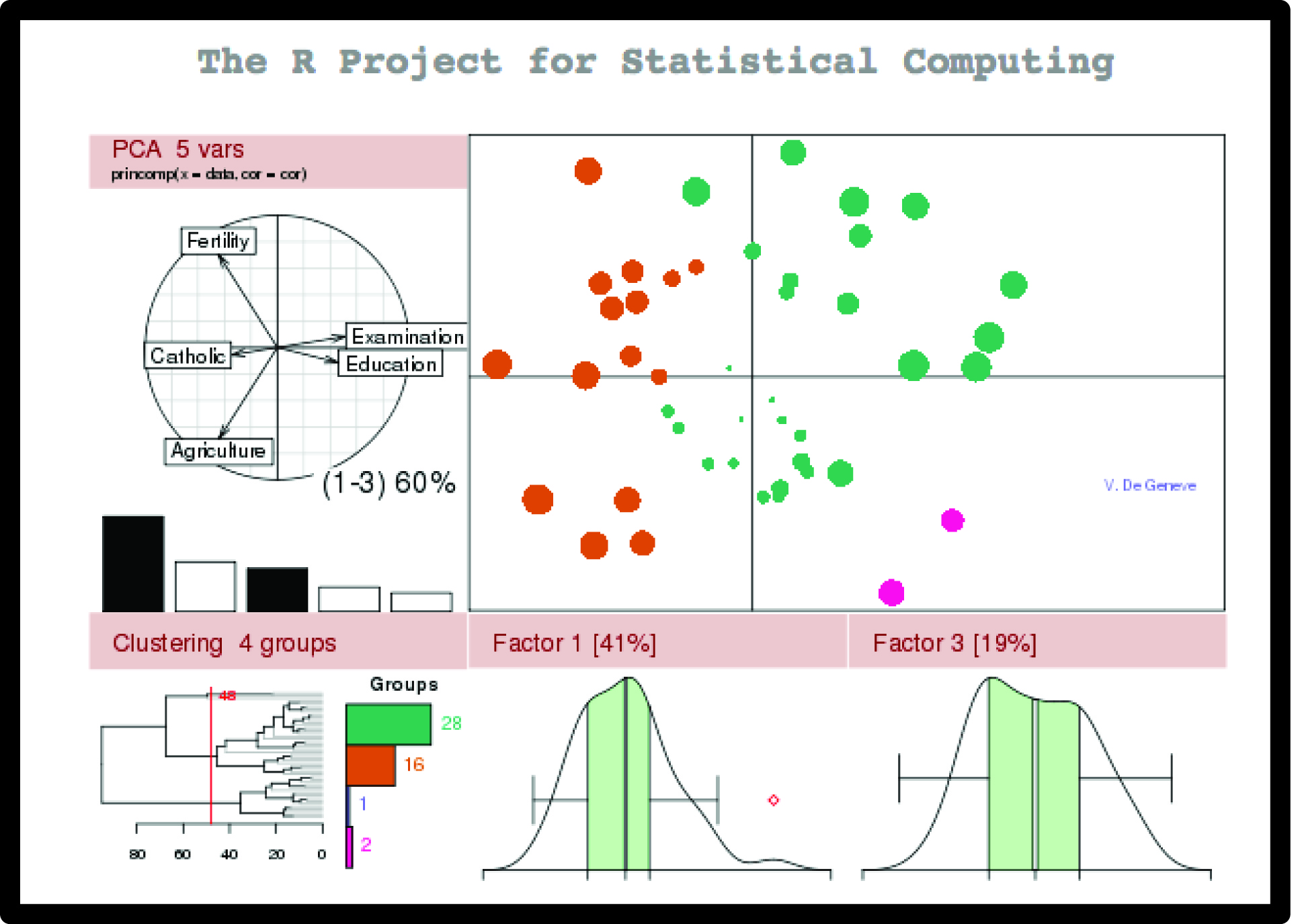 statistical project 19 free public data sets for your first data science project  for access to global financial statistics and other data, .